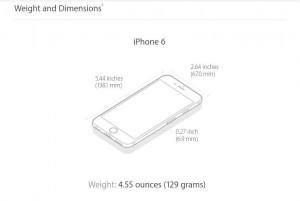 Dimensi iPhone 6
