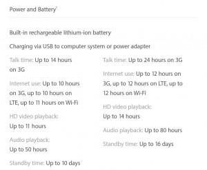 Perbandingan baterai iPhone 6 dan 6 plus