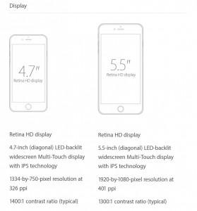 Perbandingan display iPhone 6 dan 6 plus