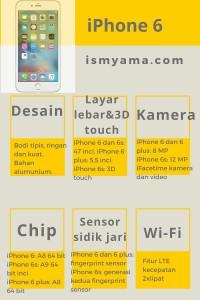6 Alasan Mengapa iPhone 6