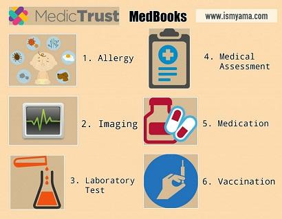 Medictrust