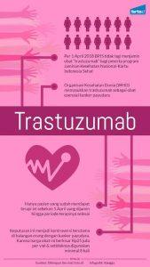 kontroversi BPJS Trastuzumab