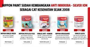 Nippon Paint cat anti virus anti bakteri