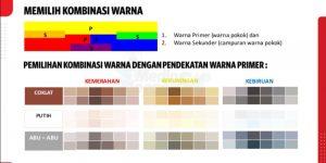 Tips memilih warna cat