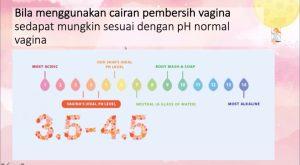 pH sabun kewanitaan